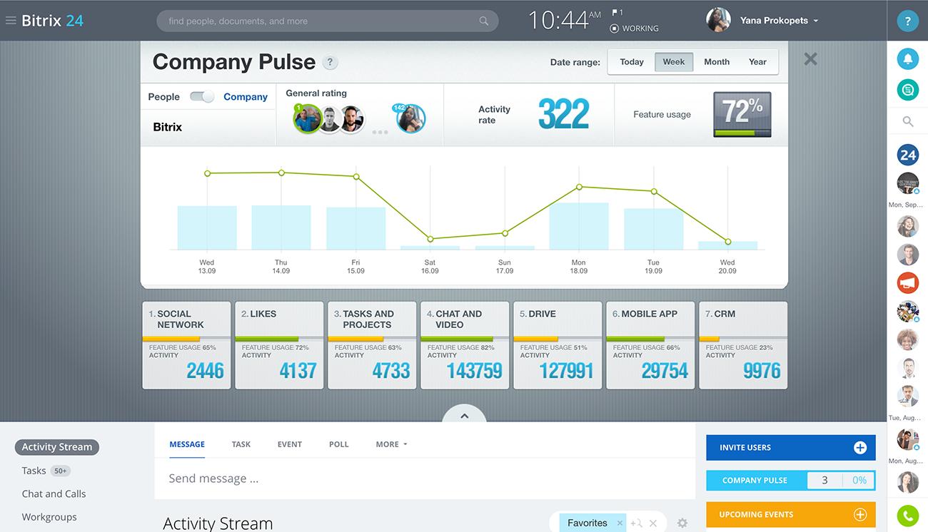 bitrix24-sales-data-hub